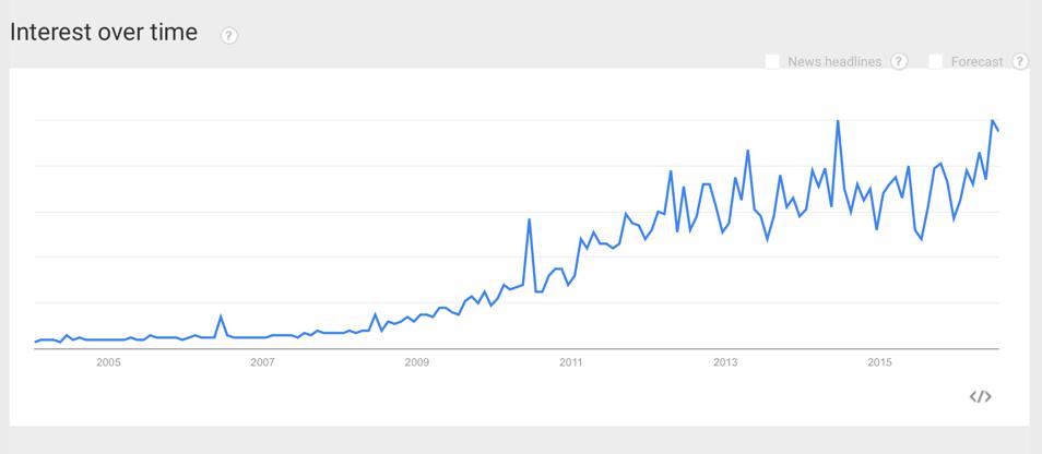 Live streaming's skyrocketing popularity